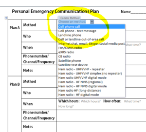 Emergency communications plan templates preparedblog for Emergency communications plan template
